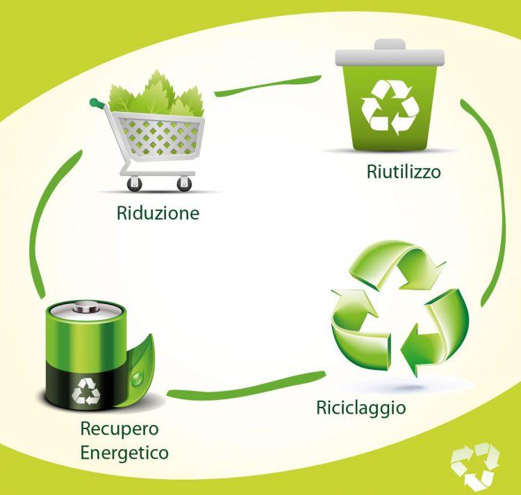 I 5Stelle: confronto con i cittadini sulla gestione sostenibile dei rifiuti