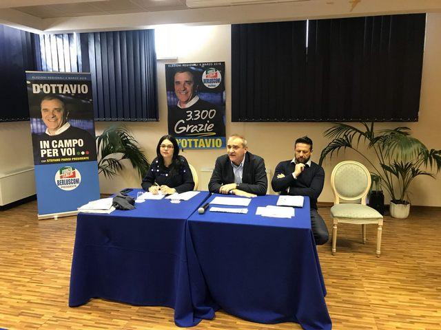 D'Ottavio: ''Forza Italia a Civitavecchia ha fatto un lavoro straordinario''