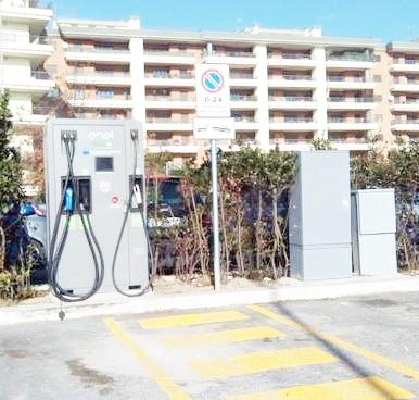 Ricarica elettrica a Parco Leonardo
