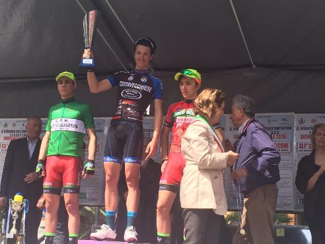 Victor Bykanov trionfa al Trofeo Falcone