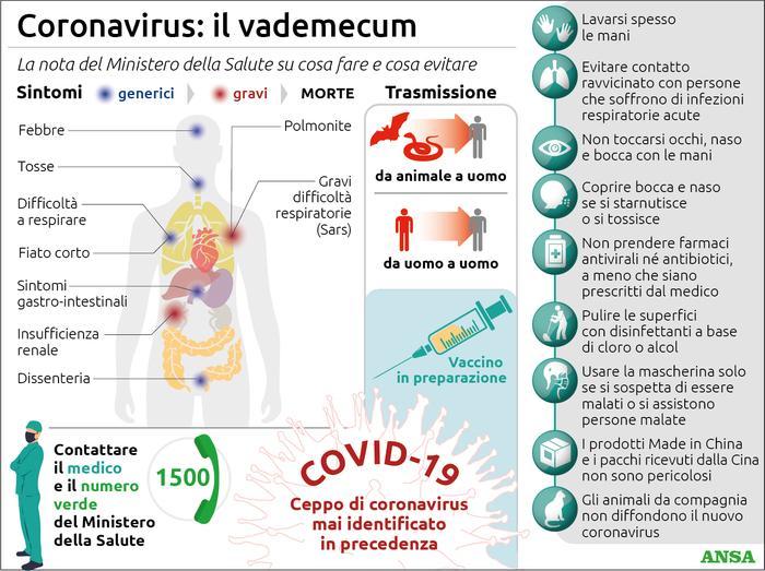 Coronavirus, la Asl Rm4 istituisce l'Unità di crisi