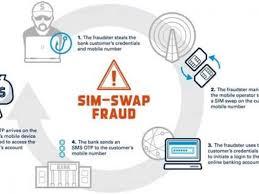 Sim Swap, Fraud: Regole d'oro per non farsi svuotare il conto corrente